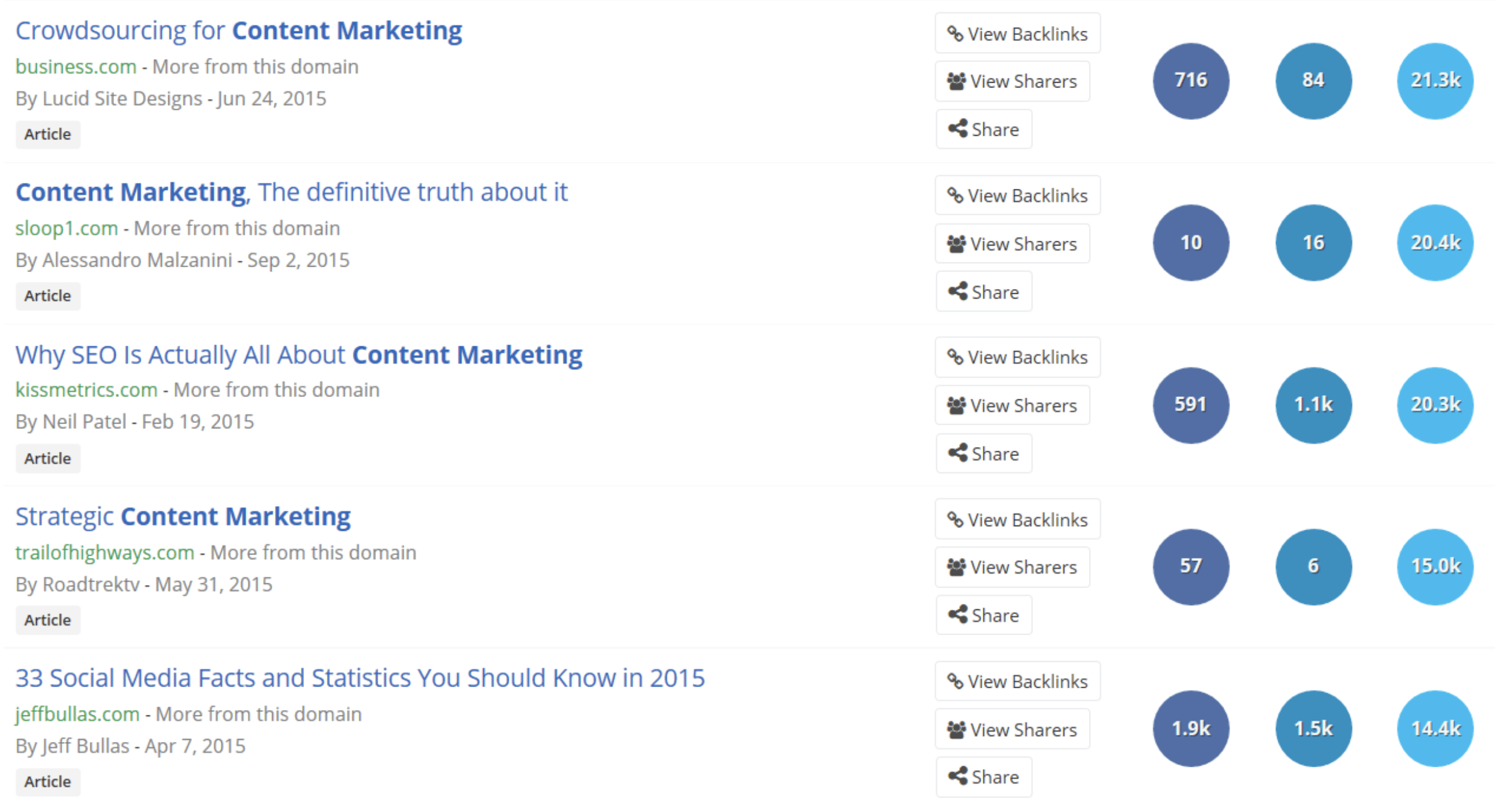 BuzzSumo Video SEO and Backlinking Search Results